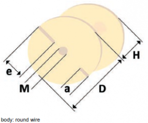 MCoil_L_roundwire